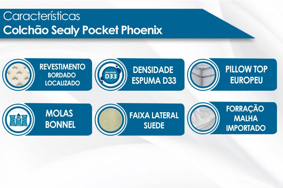 Conjunto Box: Colchão Sealy Molas Pocket Phoenix + Cama Box Nobuck Black